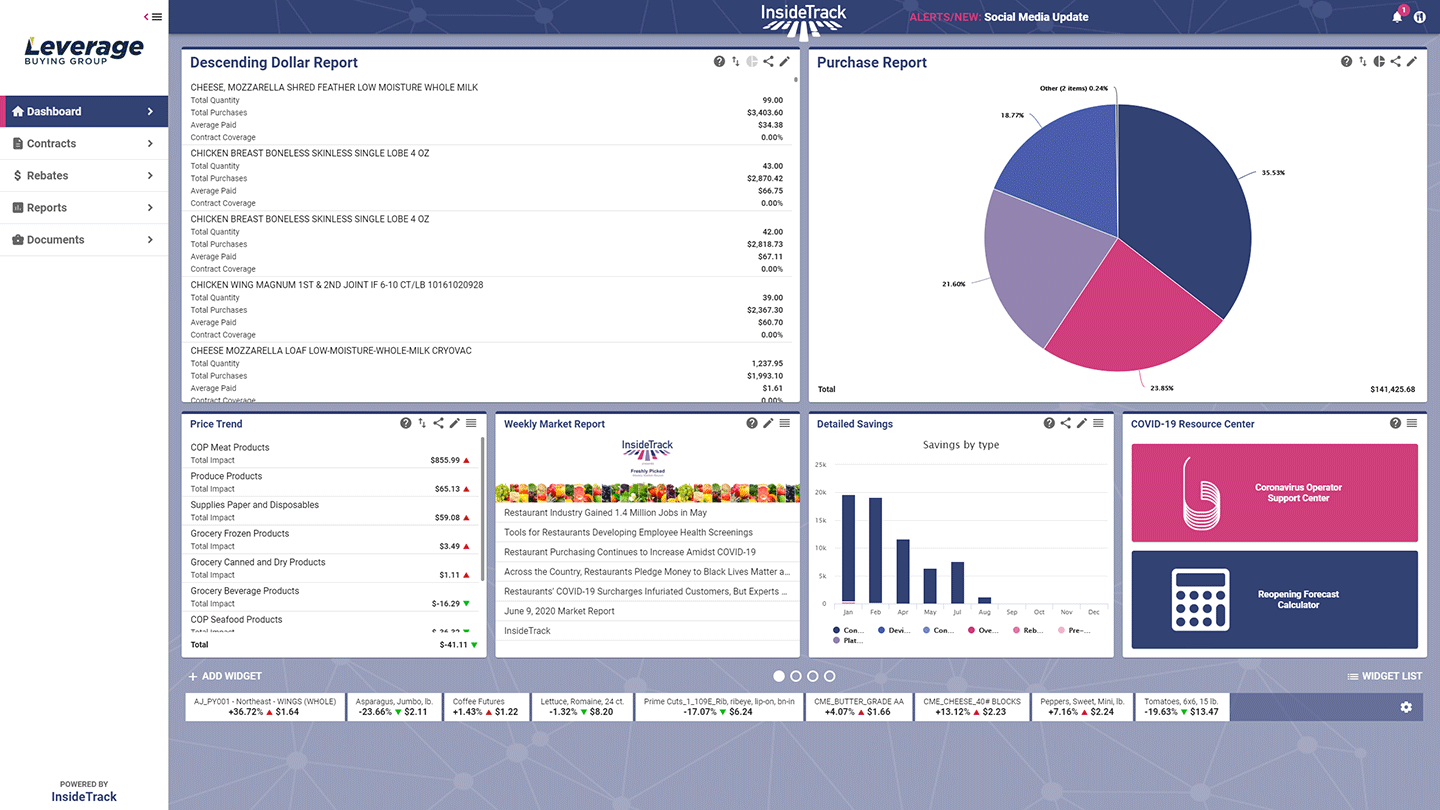 Leverage Buying Group's InsideTrack dashboard.